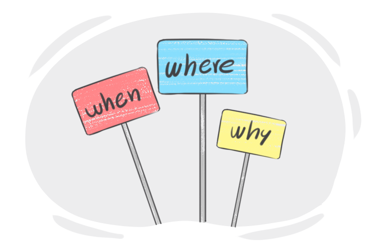 Relative Adverbs in the English Grammar
